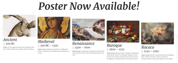 photo about Art History Timeline Printable titled Timeline of Artwork Heritage